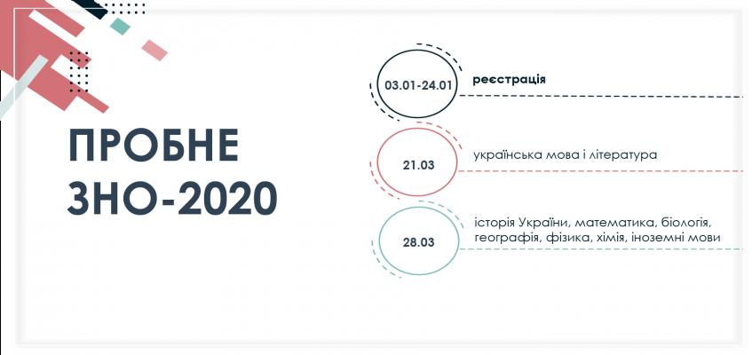 Пробне ЗНО-2020